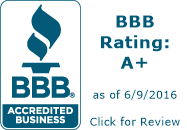 Noffke One Custom Built LLC BBB Business Review